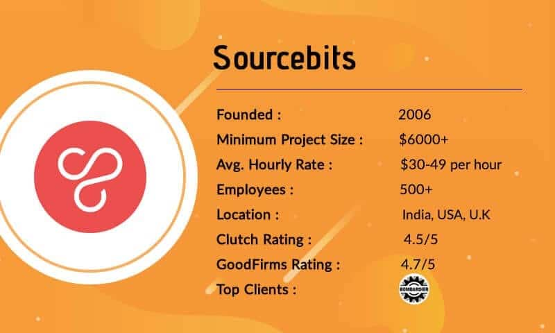 outsourcing-software-firm-6
